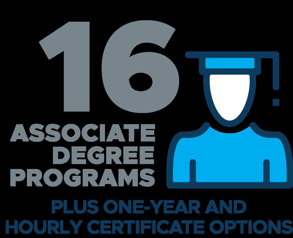16 associate degree programs